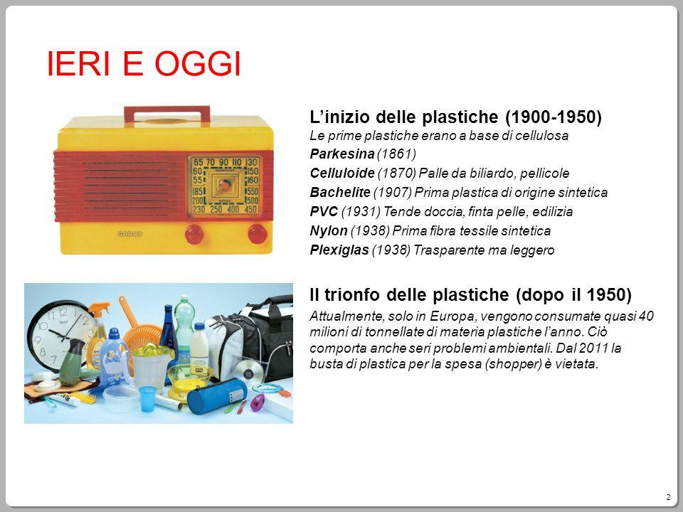 2 IERI E OGGI Linizio delle plastiche (1900-1950) Le prime plastiche erano a base di cellulosa Parkesina (1861) Celluloide (1870) Palle da biliardo, p