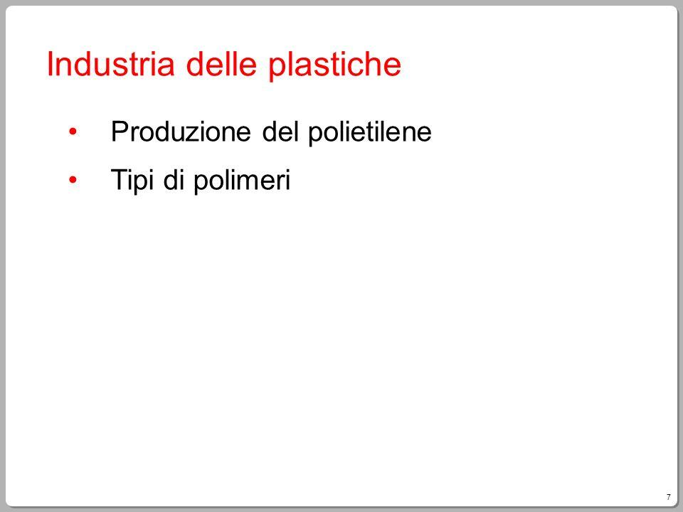 7 Industria delle plastiche Produzione del polietilene Tipi di polimeri