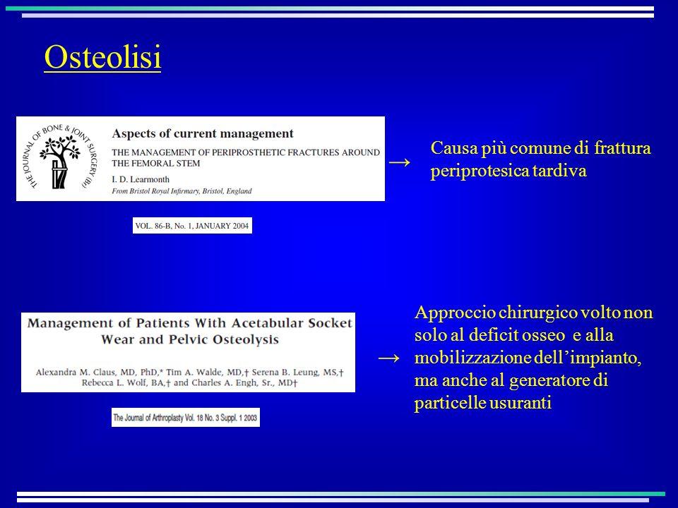 Osteolisi Causa più comune di frattura periprotesica tardiva Approccio chirurgico volto non solo al deficit osseo e alla mobilizzazione dellimpianto, ma anche al generatore di particelle usuranti
