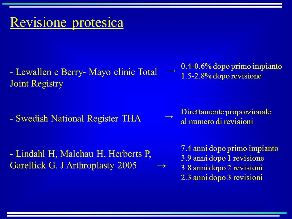 Revisione protesica - Lewallen e Berry- Mayo clinic Total Joint Registry - Swedish National Register THA - Lindahl H, Malchau H, Herberts P, Garellick