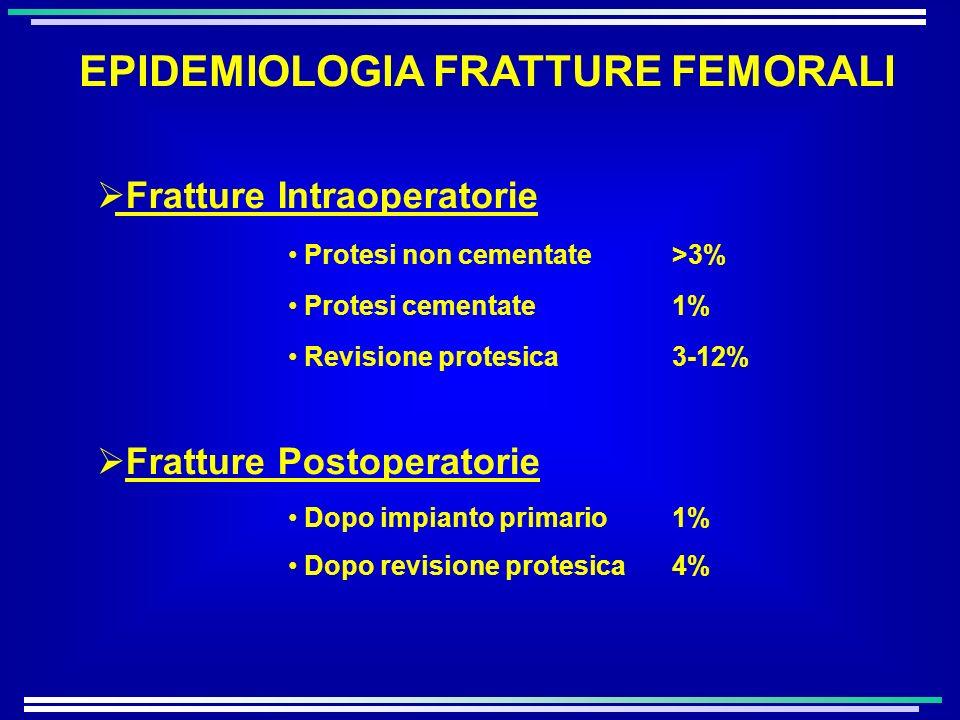 EPIDEMIOLOGIA FRATTURE FEMORALI Fratture Intraoperatorie Protesi non cementate>3% Protesi cementate1% Revisione protesica3-12% Fratture Postoperatorie