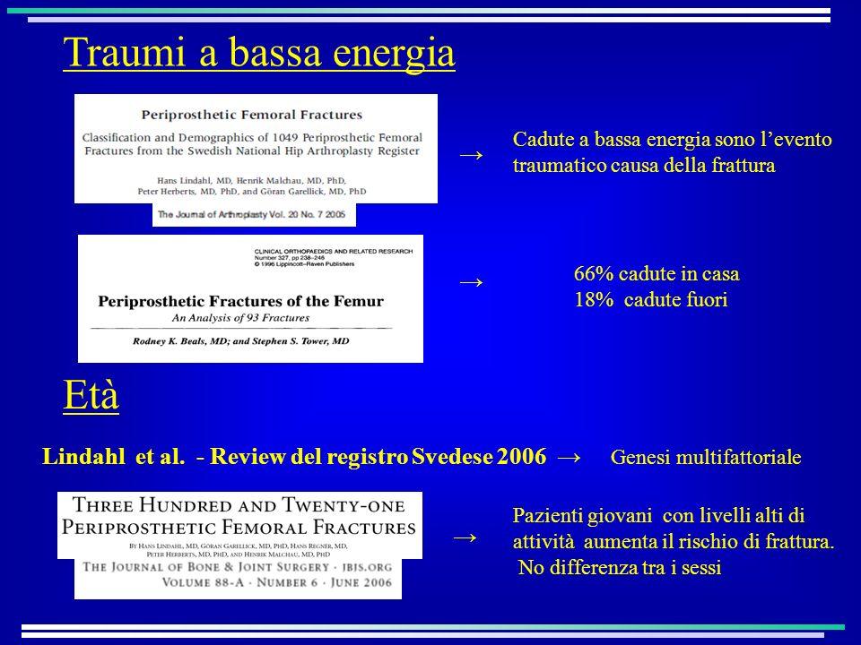 Sesso femminile - Numerosi studi confermano una quantità più alta di fratture periprotesiche nella popolazione femminile (range 52-70%) Genesi multifattoriale - Registro svedese distribuzione uguale tra i sessi nei gruppi più giovani (> nelle donne sopra gli 80 anni) Osteoporosi - Numerosi studi considerano losteoporosi come fattore di rischio, anche se pochissimi hanno correlato la qualità ossea del paziente con il seguente rischio di frattura - Beals RK, Tower SS.