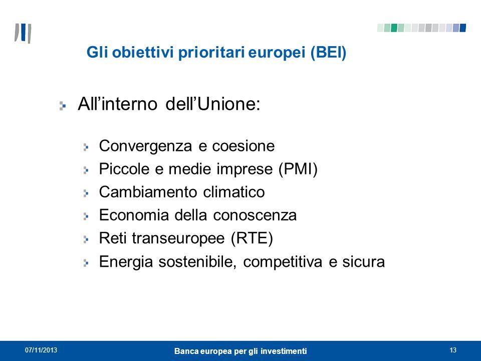 07/11/201313 Banca europea per gli investimenti Gli obiettivi prioritari europei (BEI) Allinterno dellUnione: Convergenza e coesione Piccole e medie i