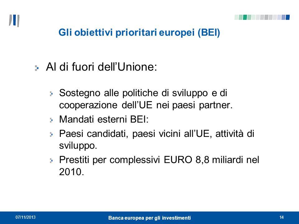 07/11/201314 Banca europea per gli investimenti Al di fuori dellUnione: Sostegno alle politiche di sviluppo e di cooperazione dellUE nei paesi partner