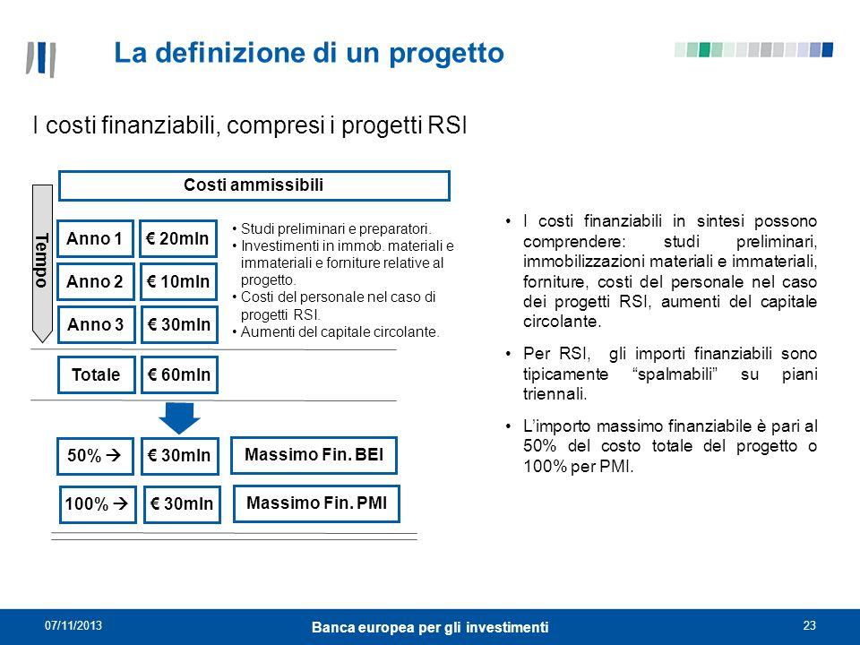 07/11/201323 Banca europea per gli investimenti La definizione di un progetto I costi finanziabili, compresi i progetti RSI Costi ammissibili Tempo An