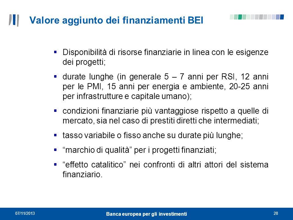 07/11/201328 Banca europea per gli investimenti Valore aggiunto dei finanziamenti BEI Disponibilità di risorse finanziarie in linea con le esigenze de