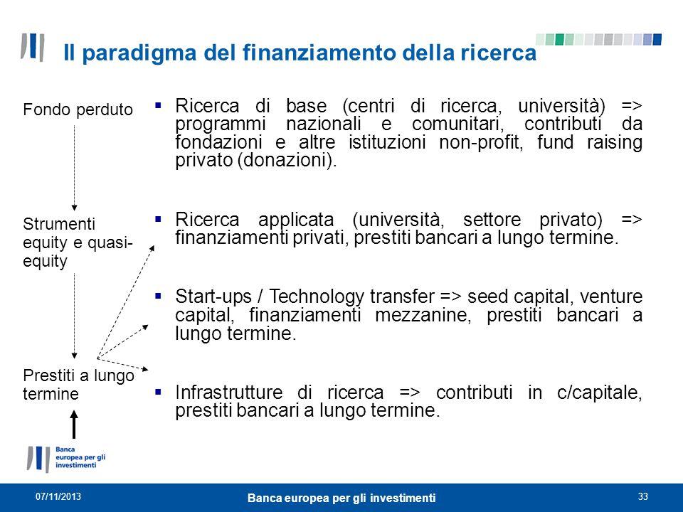 07/11/201333 Banca europea per gli investimenti Il paradigma del finanziamento della ricerca Ricerca di base (centri di ricerca, università) => progra