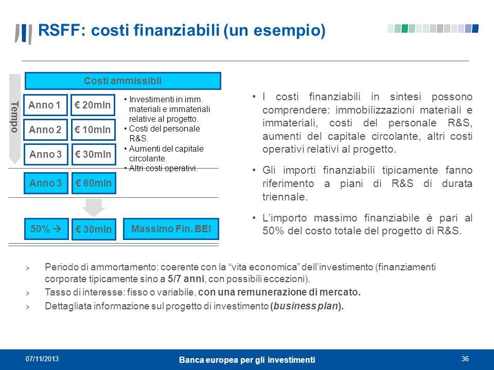 07/11/201336 Banca europea per gli investimenti Costi ammissibli 20mln Investimenti in imm. materiali e immateriali relative al progetto. Costi del pe