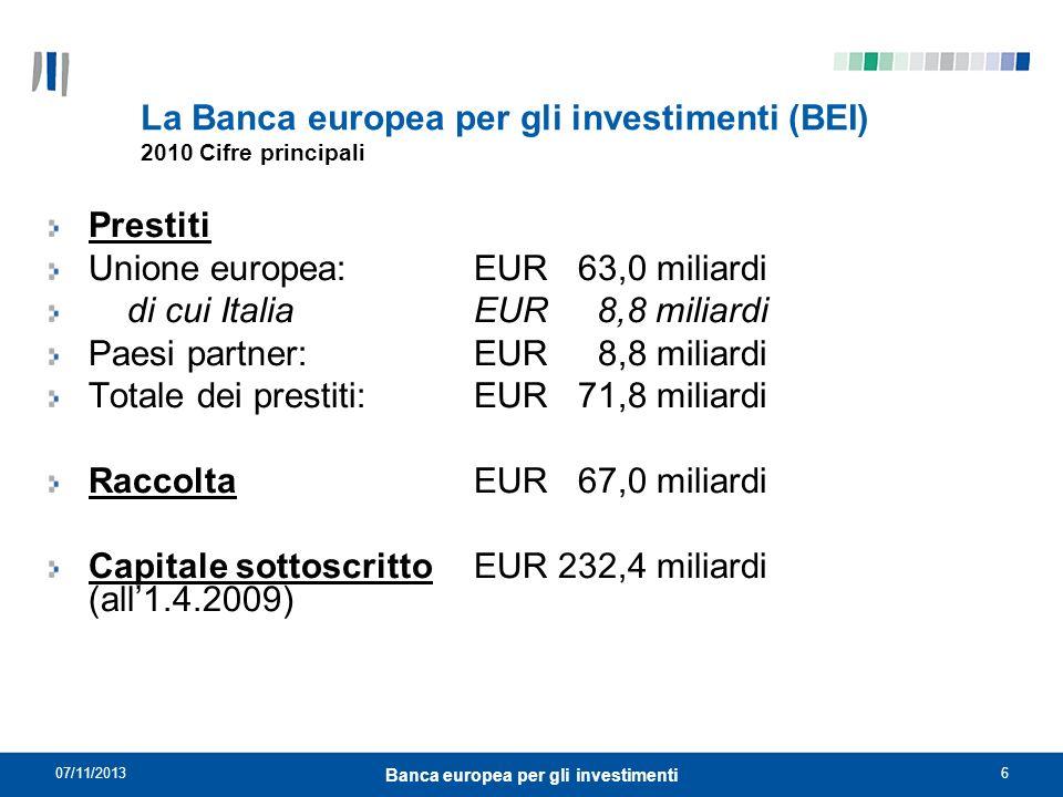 07/11/20136 Banca europea per gli investimenti La Banca europea per gli investimenti (BEI) 2010 Cifre principali Prestiti Unione europea: EUR 63,0 mil