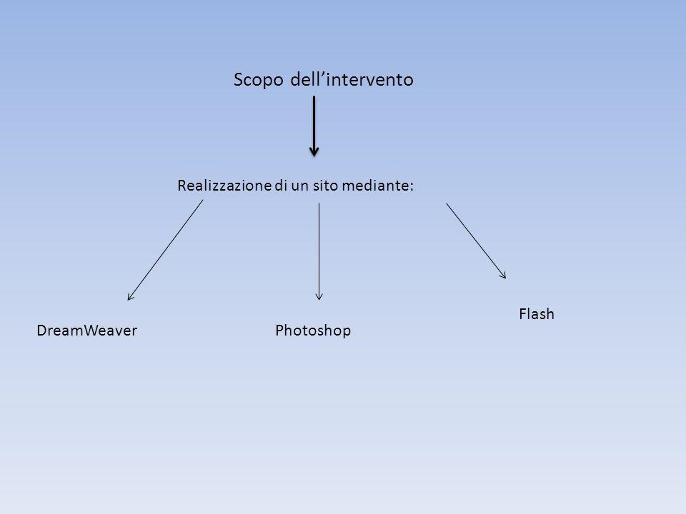 Scopo dellintervento Realizzazione di un sito mediante: DreamWeaverPhotoshop Flash