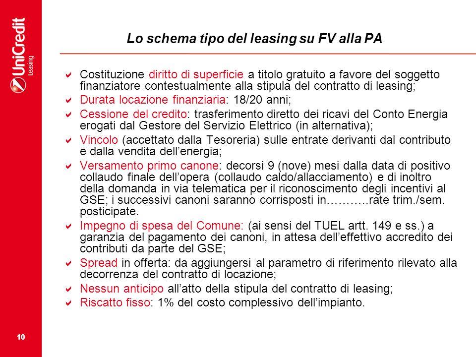 10 Lo schema tipo del leasing su FV alla PA Costituzione diritto di superficie a titolo gratuito a favore del soggetto finanziatore contestualmente al