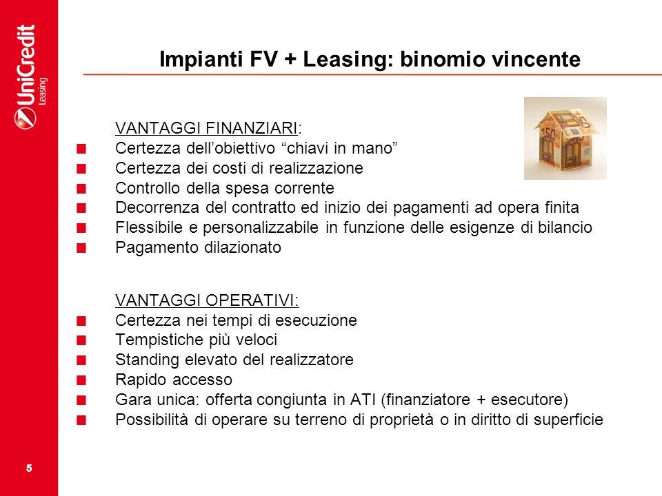 55 Impianti FV + Leasing: binomio vincente VANTAGGI FINANZIARI: Certezza dellobiettivo chiavi in mano Certezza dei costi di realizzazione Controllo de
