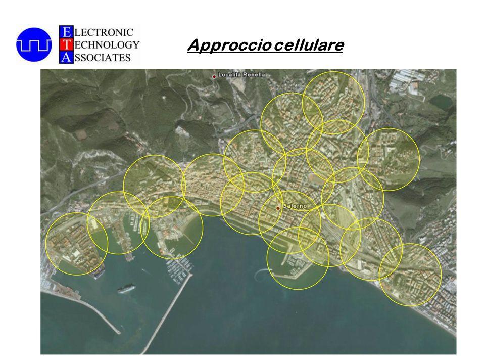 Approccio cellulare