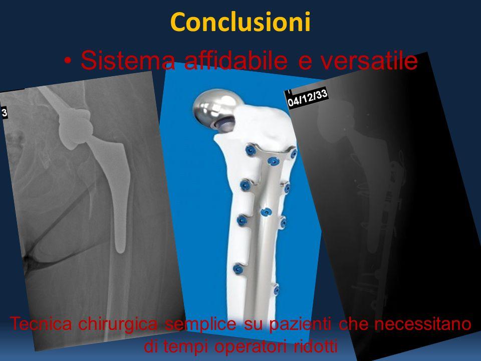 Conclusioni Sistema affidabile e versatile Tecnica chirurgica semplice su pazienti che necessitano di tempi operatori ridotti