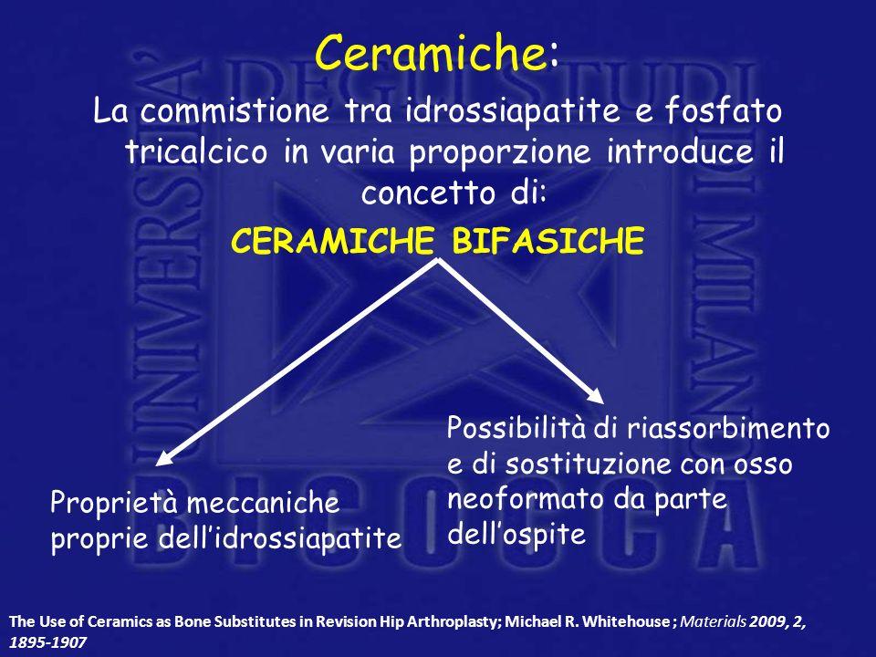 Ceramiche: La commistione tra idrossiapatite e fosfato tricalcico in varia proporzione introduce il concetto di: CERAMICHE BIFASICHE The Use of Cerami