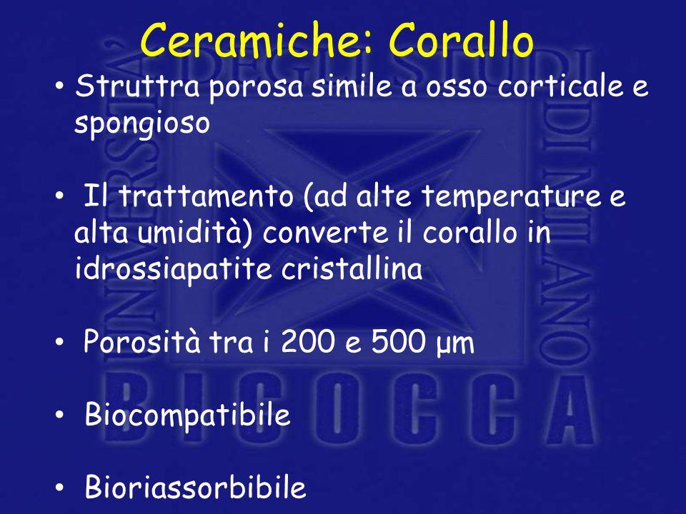 Ceramiche: Corallo Struttra porosa simile a osso corticale e spongioso Il trattamento (ad alte temperature e alta umidità) converte il corallo in idro