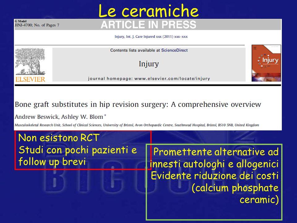 Le ceramiche Non esistono RCT Studi con pochi pazienti e follow up brevi Promettente alternative ad innesti autologhi e allogenici Evidente riduzione