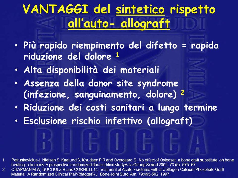 VANTAGGI del sintetico rispetto allauto- allograft Più rapido riempimento del difetto = rapida riduzione del dolore 1 Alta disponibilità dei materiali
