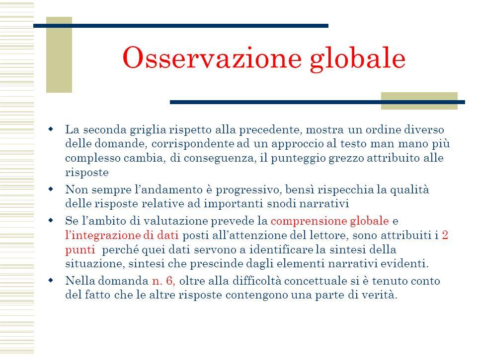 Osservazione globale La seconda griglia rispetto alla precedente, mostra un ordine diverso delle domande, corrispondente ad un approccio al testo man
