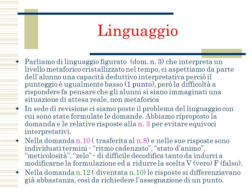 Linguaggio Parliamo di linguaggio figurato (dom. n. 3) che interpreta un livello metaforico cristallizzato nel tempo, ci aspettiamo da parte dellalunn