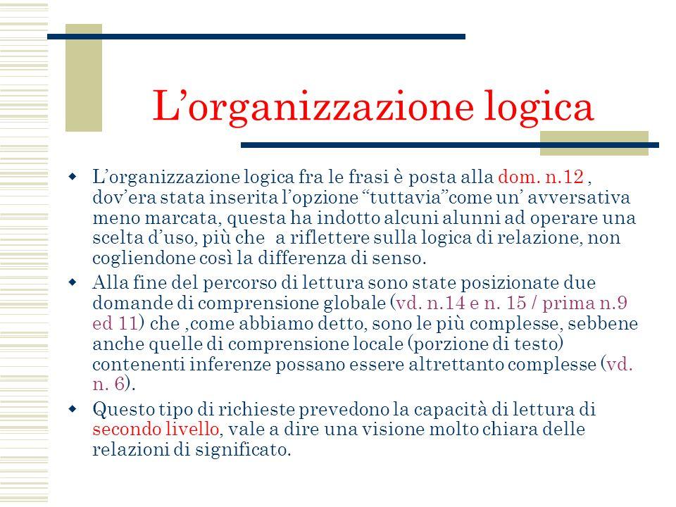 Lorganizzazione logica Lorganizzazione logica fra le frasi è posta alla dom. n.12, dovera stata inserita lopzione tuttaviacome un avversativa meno mar