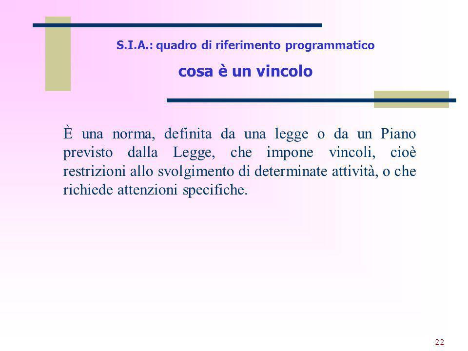 23 S.I.A.: quadro di riferimento programmatico esempi di altri vincoli direttive che istituiscono le Zone di Protezione Speciale (Z.P.S.) Direttiva Habitat e significato dei Siti di Importanza Comunitaria (S.I.C.) – Valutazione di Incidenza Ambientale.