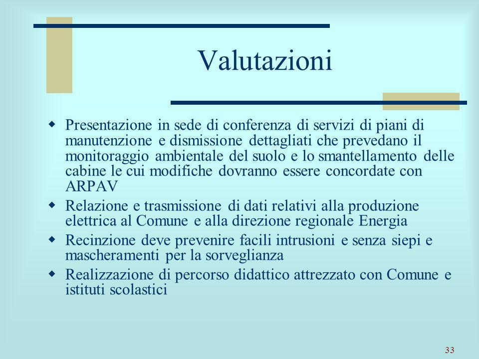 33 Valutazioni Presentazione in sede di conferenza di servizi di piani di manutenzione e dismissione dettagliati che prevedano il monitoraggio ambient