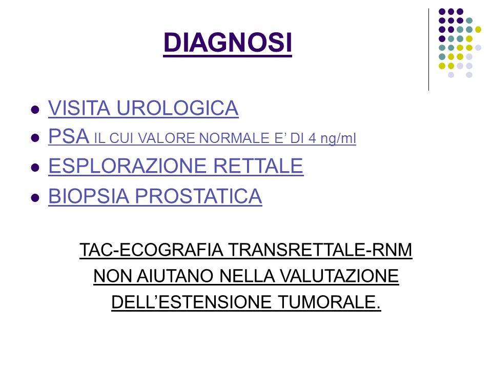 DIAGNOSI VISITA UROLOGICA PSA IL CUI VALORE NORMALE E DI 4 ng/ml ESPLORAZIONE RETTALE BIOPSIA PROSTATICA TAC-ECOGRAFIA TRANSRETTALE-RNM NON AIUTANO NELLA VALUTAZIONE DELLESTENSIONE TUMORALE.
