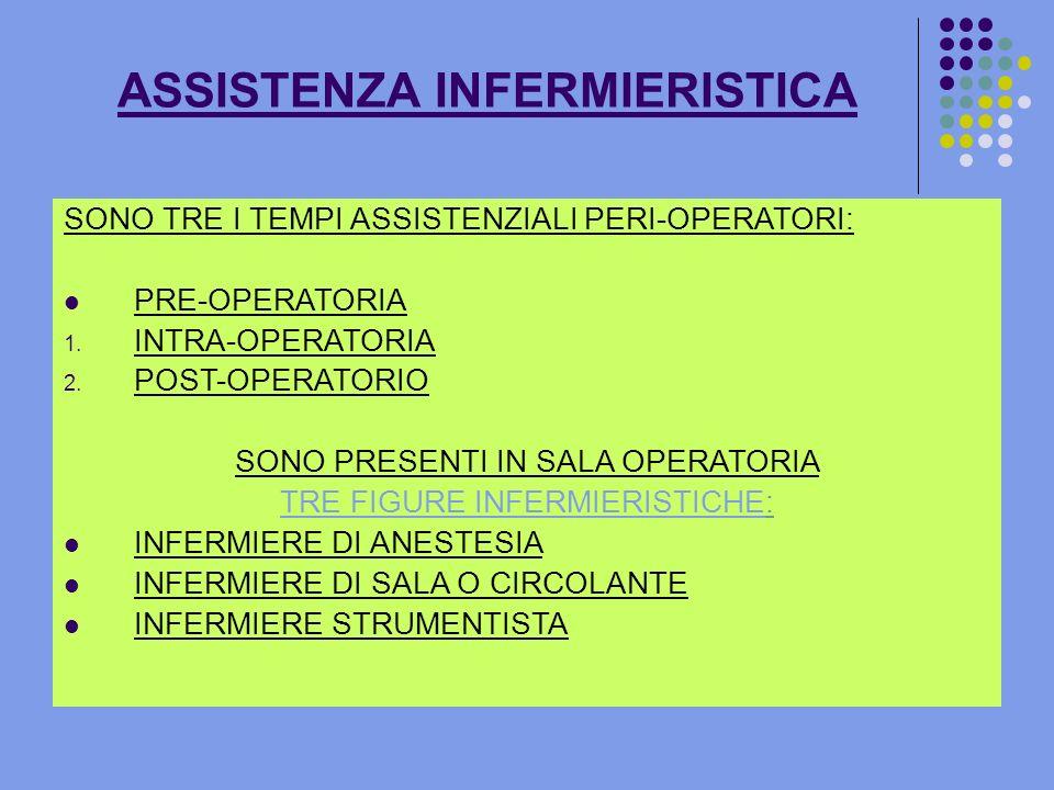 ASSISTENZA INFERMIERISTICA SONO TRE I TEMPI ASSISTENZIALI PERI-OPERATORI: PRE-OPERATORIA 1.