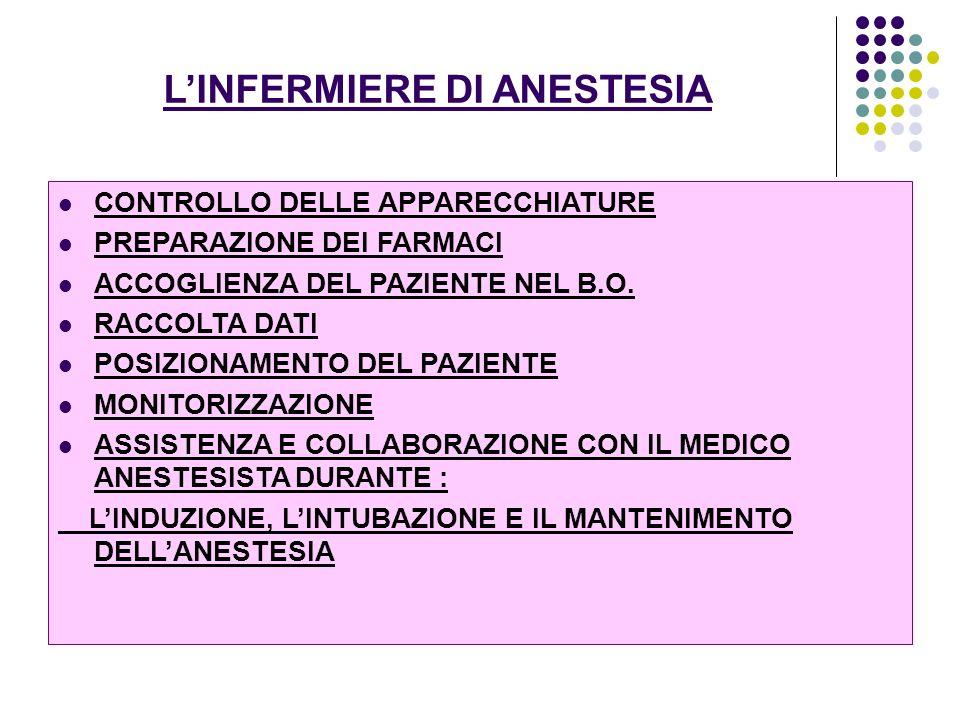 LINFERMIERE DI ANESTESIA CONTROLLO DELLE APPARECCHIATURE PREPARAZIONE DEI FARMACI ACCOGLIENZA DEL PAZIENTE NEL B.O.