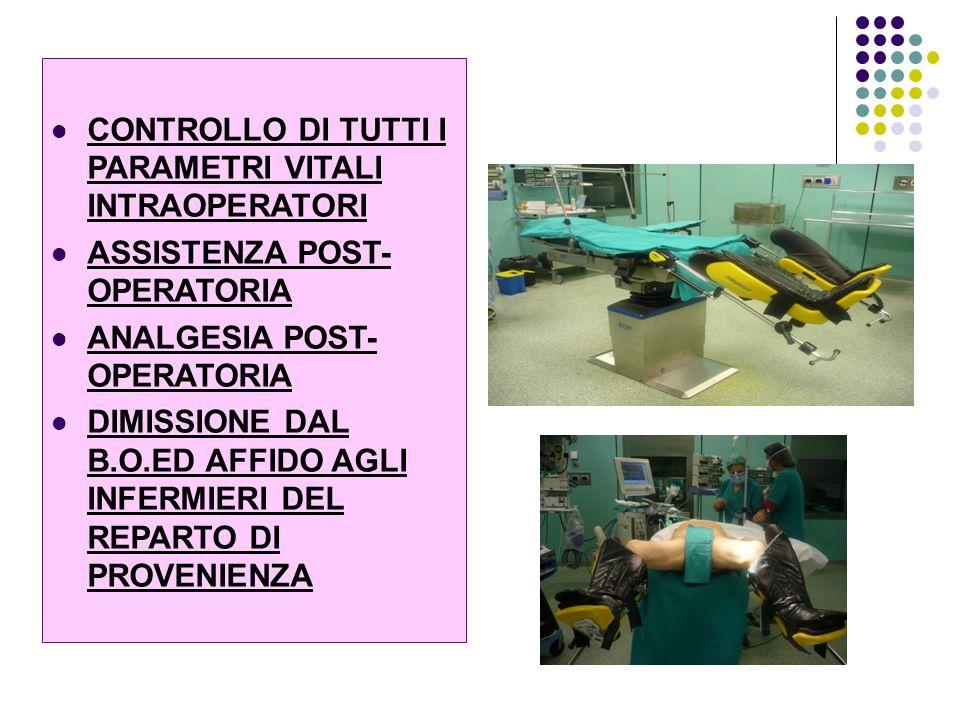 CONTROLLO DI TUTTI I PARAMETRI VITALI INTRAOPERATORI ASSISTENZA POST- OPERATORIA ANALGESIA POST- OPERATORIA DIMISSIONE DAL B.O.ED AFFIDO AGLI INFERMIERI DEL REPARTO DI PROVENIENZA
