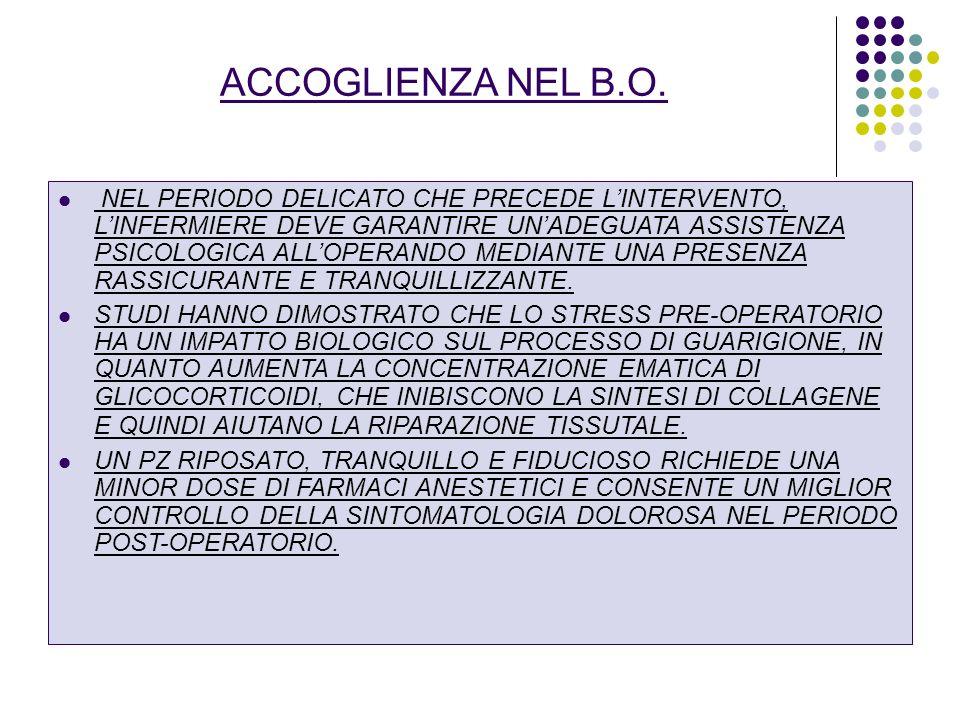 ACCOGLIENZA NEL B.O.