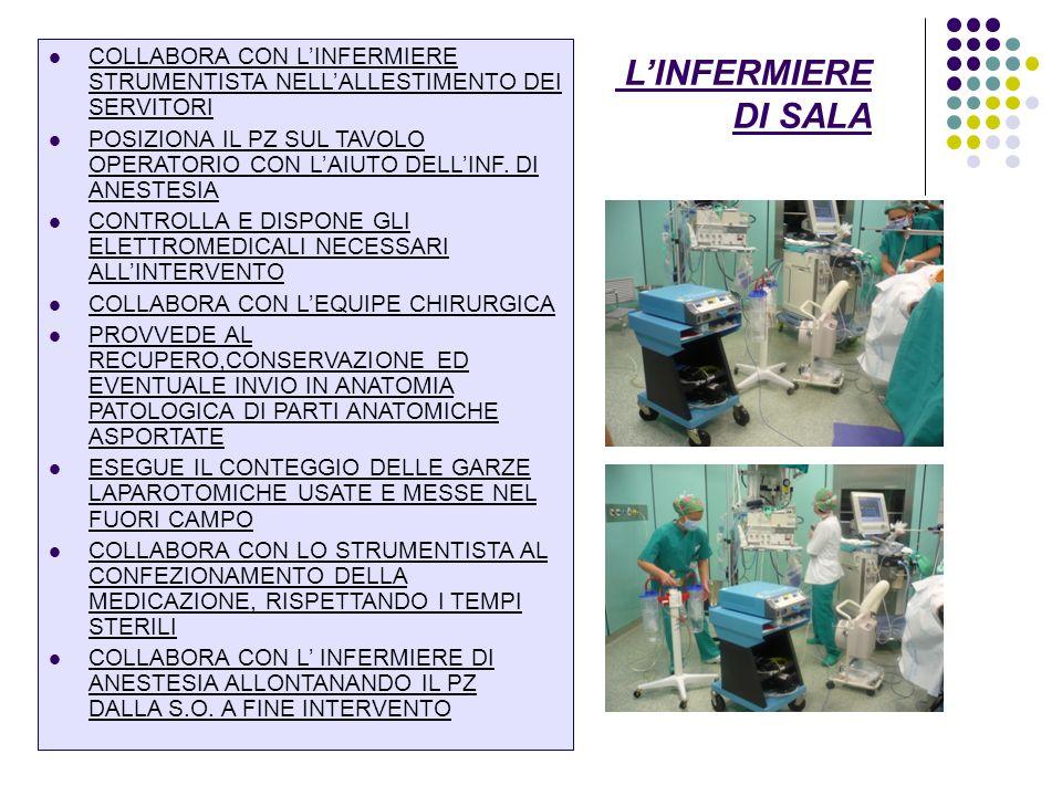 LINFERMIERE DI SALA COLLABORA CON LINFERMIERE STRUMENTISTA NELLALLESTIMENTO DEI SERVITORI POSIZIONA IL PZ SUL TAVOLO OPERATORIO CON LAIUTO DELLINF.
