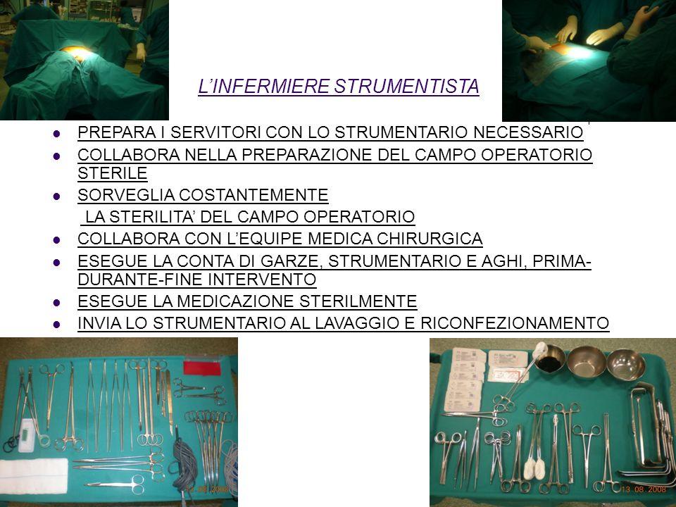 LINFERMIERE STRUMENTISTA PREPARA I SERVITORI CON LO STRUMENTARIO NECESSARIO COLLABORA NELLA PREPARAZIONE DEL CAMPO OPERATORIO STERILE SORVEGLIA COSTANTEMENTE LA STERILITA DEL CAMPO OPERATORIO COLLABORA CON LEQUIPE MEDICA CHIRURGICA ESEGUE LA CONTA DI GARZE, STRUMENTARIO E AGHI, PRIMA- DURANTE-FINE INTERVENTO ESEGUE LA MEDICAZIONE STERILMENTE INVIA LO STRUMENTARIO AL LAVAGGIO E RICONFEZIONAMENTO
