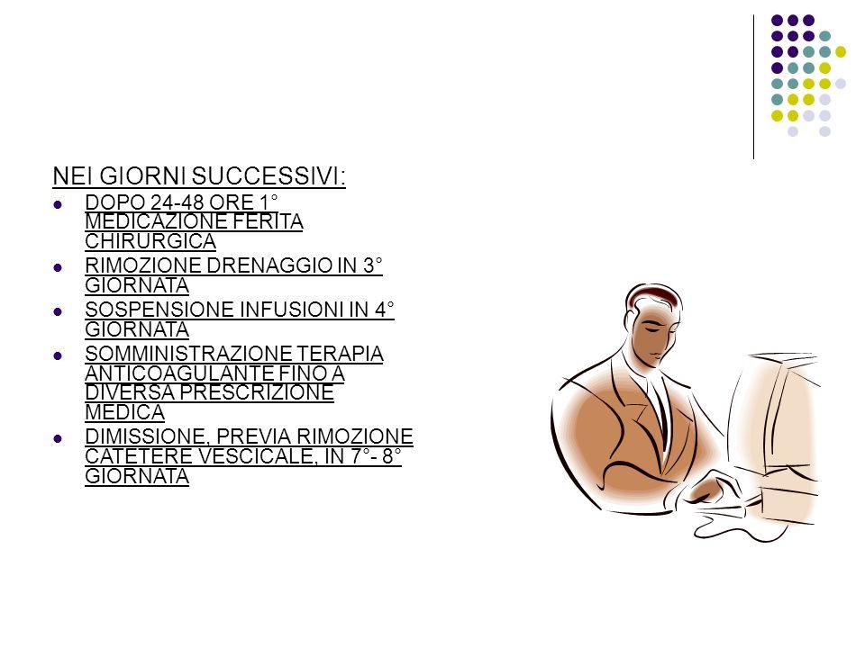 NEI GIORNI SUCCESSIVI: DOPO 24-48 ORE 1° MEDICAZIONE FERITA CHIRURGICA RIMOZIONE DRENAGGIO IN 3° GIORNATA SOSPENSIONE INFUSIONI IN 4° GIORNATA SOMMINISTRAZIONE TERAPIA ANTICOAGULANTE FINO A DIVERSA PRESCRIZIONE MEDICA DIMISSIONE, PREVIA RIMOZIONE CATETERE VESCICALE, IN 7°- 8° GIORNATA