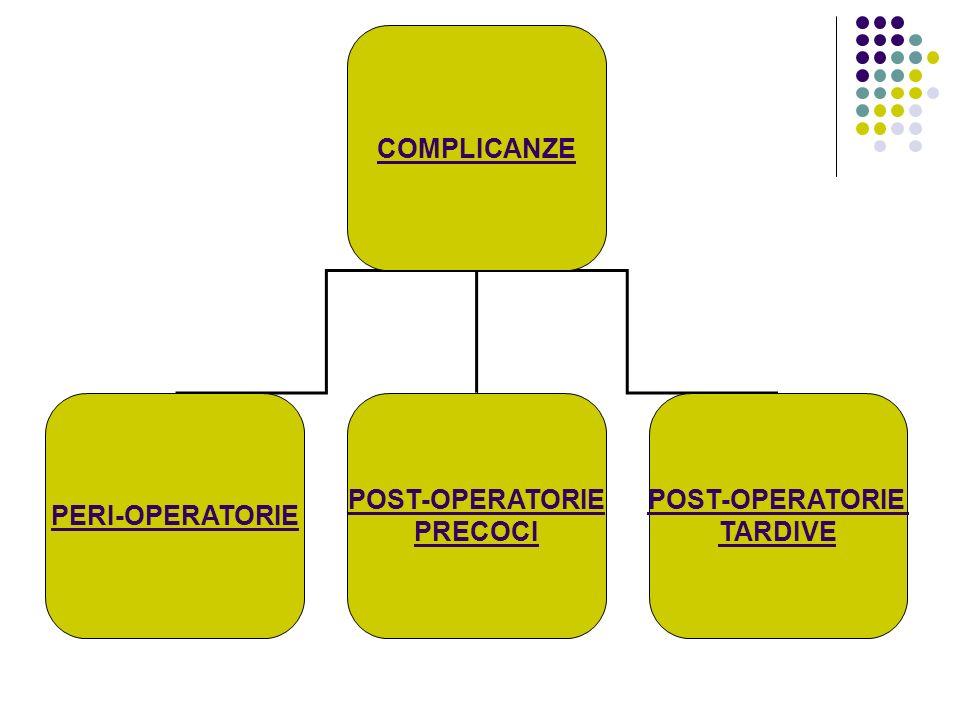COMPLICANZE PERI-OPERATORIE POST-OPERATORIE PRECOCI POST-OPERATORIE TARDIVE