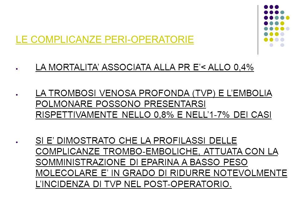 LE COMPLICANZE PERI-OPERATORIE LA MORTALITA ASSOCIATA ALLA PR E< ALLO 0,4% LA TROMBOSI VENOSA PROFONDA (TVP) E LEMBOLIA POLMONARE POSSONO PRESENTARSI RISPETTIVAMENTE NELLO 0,8% E NELL1-7% DEI CASI SI E DIMOSTRATO CHE LA PROFILASSI DELLE COMPLICANZE TROMBO-EMBOLICHE, ATTUATA CON LA SOMMINISTRAZIONE DI EPARINA A BASSO PESO MOLECOLARE E IN GRADO DI RIDURRE NOTEVOLMENTE LINCIDENZA DI TVP NEL POST-OPERATORIO.