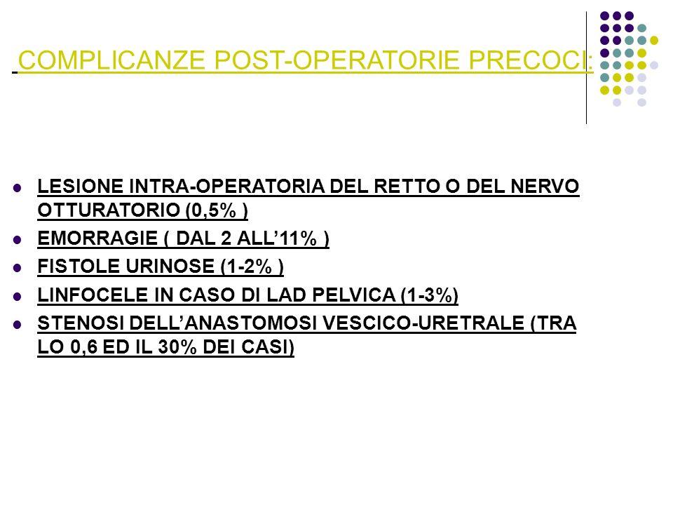 COMPLICANZE POST-OPERATORIE PRECOCI: LESIONE INTRA-OPERATORIA DEL RETTO O DEL NERVO OTTURATORIO (0,5% ) EMORRAGIE ( DAL 2 ALL11% ) FISTOLE URINOSE (1-2% ) LINFOCELE IN CASO DI LAD PELVICA (1-3%) STENOSI DELLANASTOMOSI VESCICO-URETRALE (TRA LO 0,6 ED IL 30% DEI CASI)