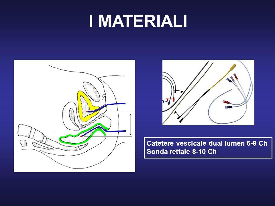 I MATERIALI Catetere vescicale dual lumen 6-8 Ch Sonda rettale 8-10 Ch