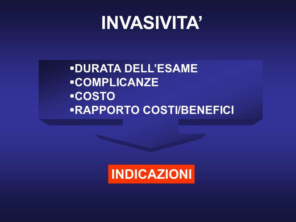 DURATA DELLESAME COMPLICANZE COSTO RAPPORTO COSTI/BENEFICI INDICAZIONI