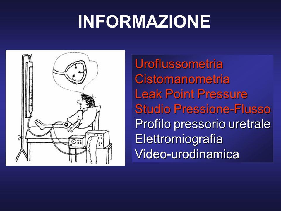 INFORMAZIONE UroflussometriaCistomanometria Leak Point Pressure Studio Pressione-Flusso Profilo pressorio uretrale ElettromiografiaVideo-urodinamica