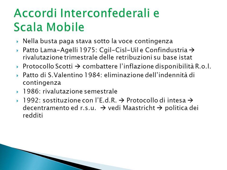 Nella busta paga stava sotto la voce contingenza Patto Lama-Agelli 1975: Cgil-Cisl-Uil e Confindustria rivalutazione trimestrale delle retribuzioni su base istat Protocollo Scotti combattere linflazione disponibilità R.o.l.
