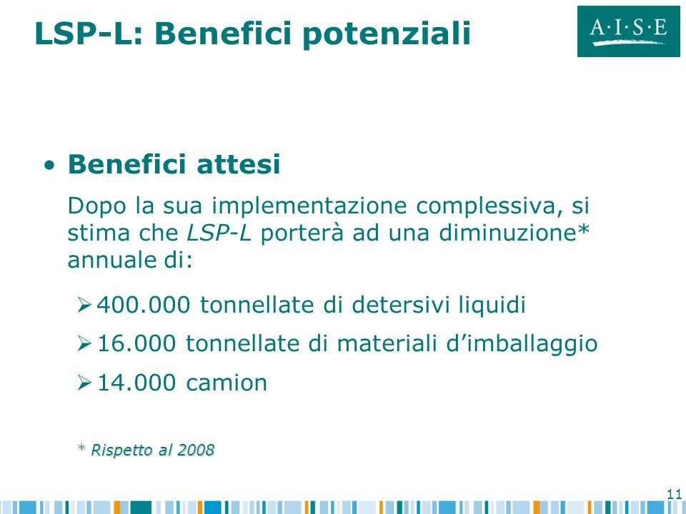 11 LSP-L: Benefici potenziali Benefici attesi Dopo la sua implementazione complessiva, si stima che LSP-L porterà ad una diminuzione* annuale di: 400.