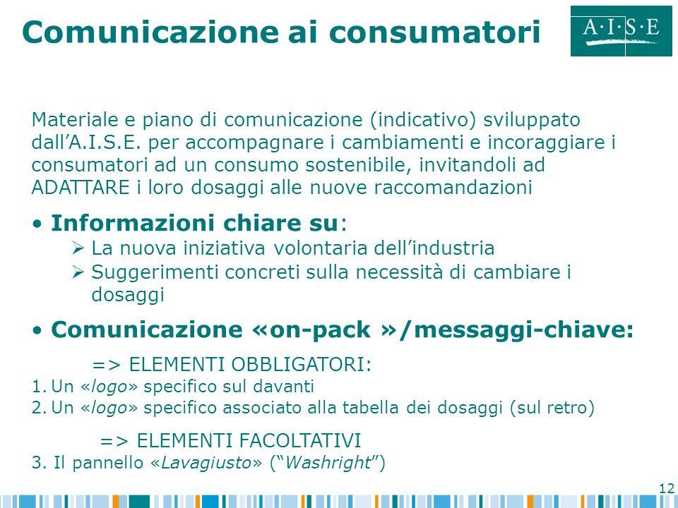 12 Comunicazione ai consumatori Materiale e piano di comunicazione (indicativo) sviluppato dallA.I.S.E. per accompagnare i cambiamenti e incoraggiare