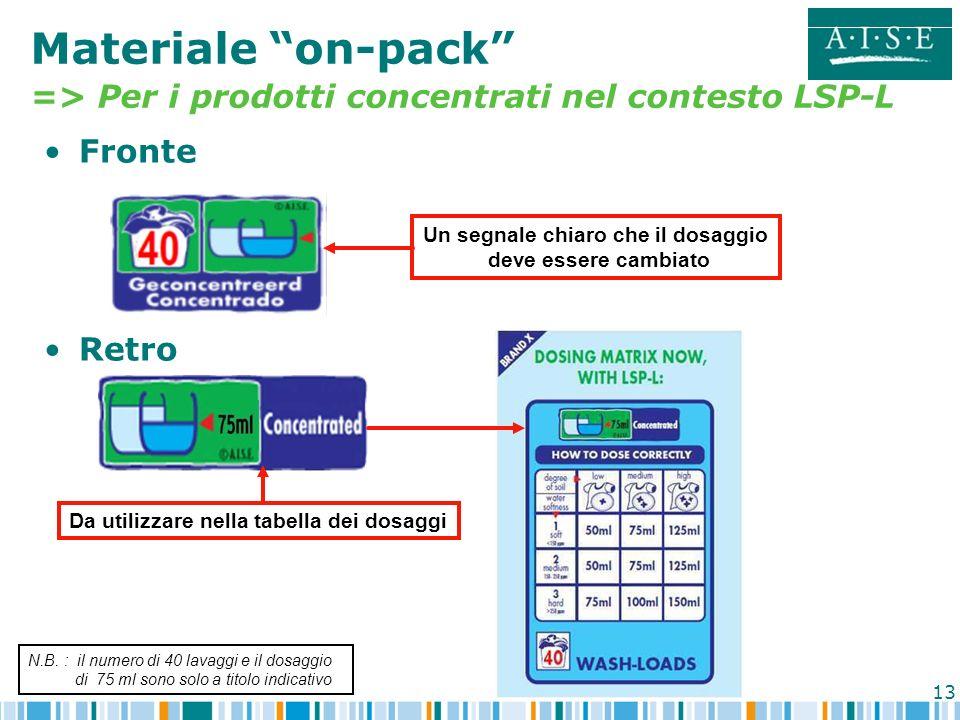 13 Materiale on-pack => Per i prodotti concentrati nel contesto LSP-L Fronte Retro Un segnale chiaro che il dosaggio deve essere cambiato Da utilizzar