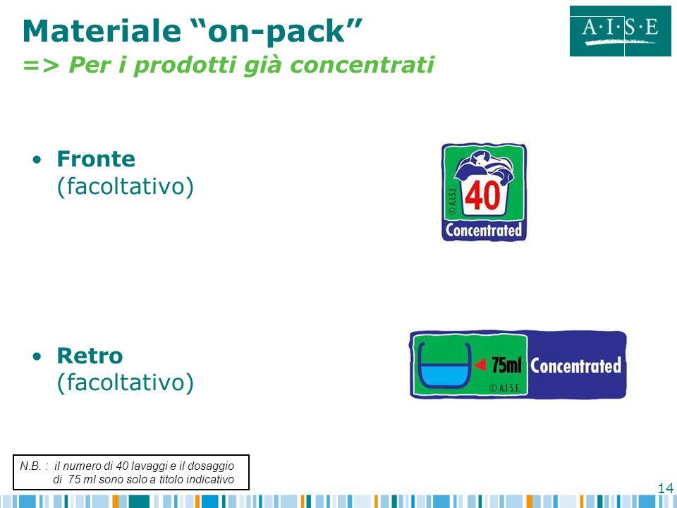14 Fronte (facoltativo) Retro (facoltativo) Materiale on-pack => Per i prodotti già concentrati N.B. : il numero di 40 lavaggi e il dosaggio di 75 ml