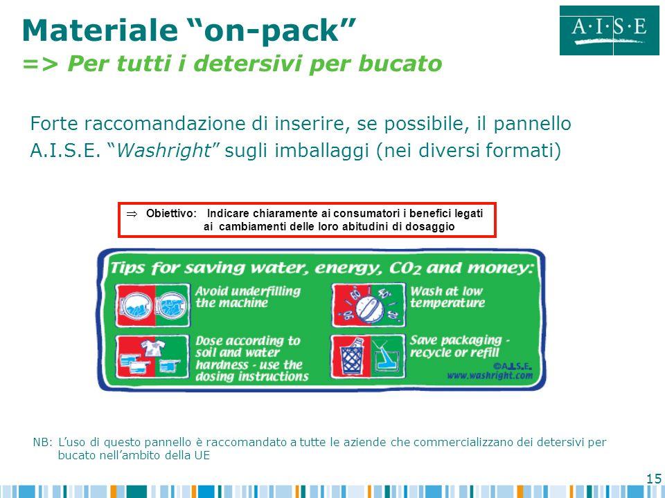 15 NB:Luso di questo pannello è raccomandato a tutte le aziende che commercializzano dei detersivi per bucato nellambito della UE Obiettivo: Indicare
