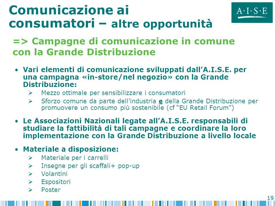 19 => Campagne di comunicazione in comune con la Grande Distribuzione Vari elementi di comunicazione sviluppati dallA.I.S.E. per una campagna «in-stor