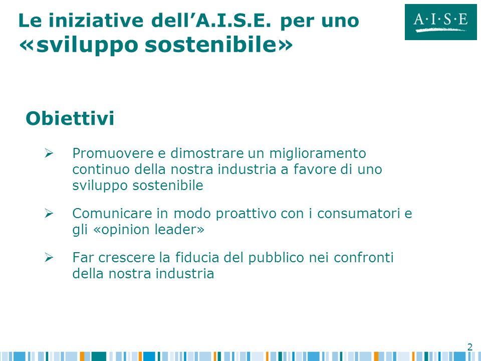 2 Le iniziative dellA.I.S.E. per uno «sviluppo sostenibile» Obiettivi Promuovere e dimostrare un miglioramento continuo della nostra industria a favor