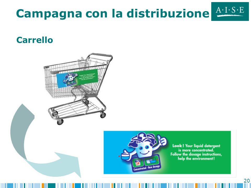 20 Campagna con la distribuzione Carrello